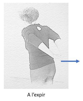 Étirement des méridiens Poumon Gros Intestin avec paumes vers l'arrière pour améliorer la respiration et favoriser l'élimination des toxines