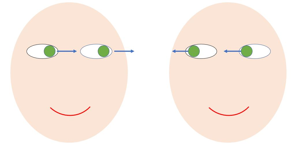 Gymnastique des yeux